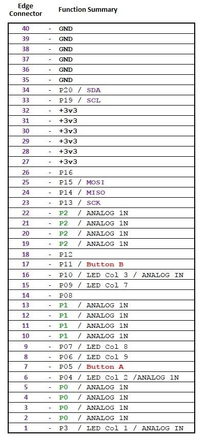 fnk-table-e1493642851969.jpg