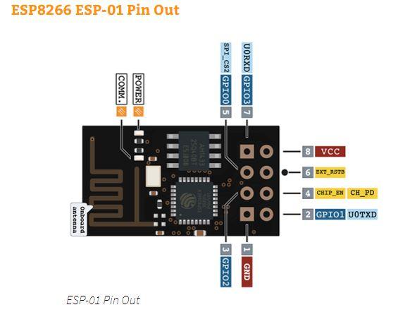 ESP8266-01