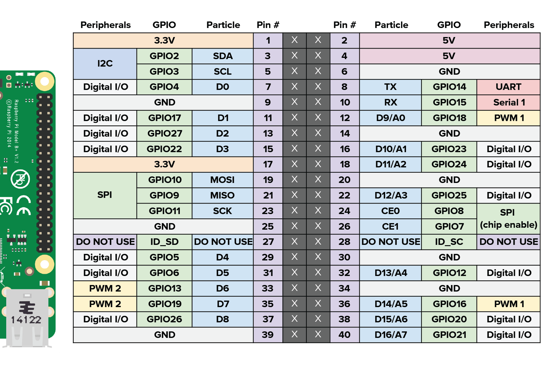pi-pinout-diagram-01